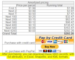Property Parcel Download Data